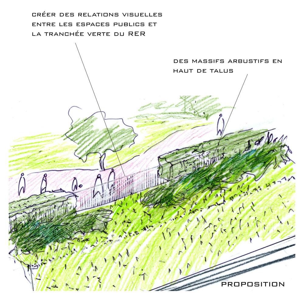 paysagiste concepteur Artis'tree
